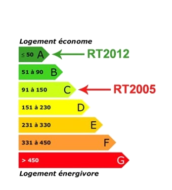 Schema rt20121 3